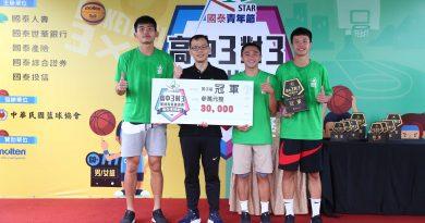 《籃球》連續兩周拚冠軍 高苑工商先在國泰青年節三對三搶好彩頭