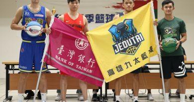《籃球》夏季籃球挑戰賽 新秀外籍生亮相 SBL四隊驗收成果